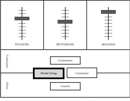 disciplines - ML