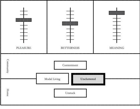 disciplines - UC